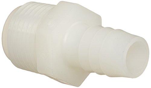 Bestselling Hydraulic Tube Threaded Tube Fittings
