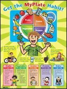 MyPlate Poster for Kids, Nutrition Wall Sized Laminated