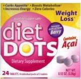 Points de diététique Supplément de perte de poids