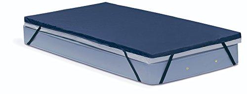 Premium Gel Guard Drive - 35 x 80 x 3 Gel Mattress Overlay Prevent & Treat Pressure Sores Made in USA