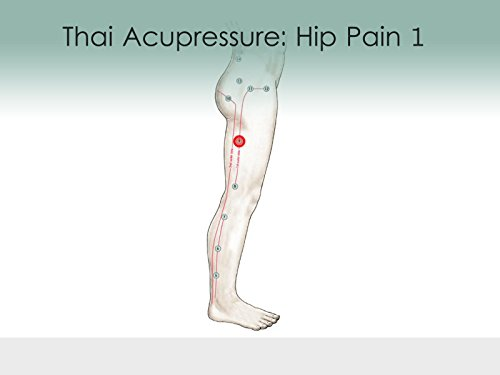 Treatment Routine 42 - Hip Pain in Flexion, Abduction and Outer Rotation by
