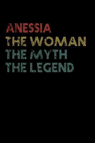 Anessia Whois cdn.powder.com