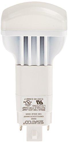 Led Light Bulb Beam Spread - 8