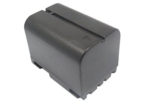 Battery2go - 1 year warranty - 7.4V Battery For JVC GR-DVL915U, GR-DVL300EK, GR-VF1, GR-DV4000, GR-DVL355EK, GR-DV4000US