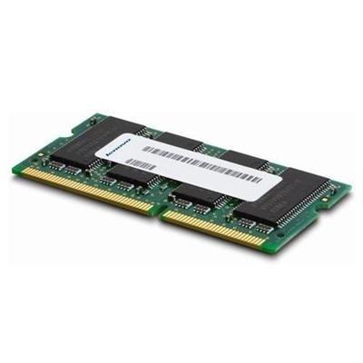 (Lenovo 8GB DDR4 2133Mhz ECC SoDIMM)