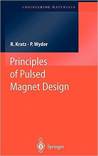 Principles of Pulsed Magnet Design