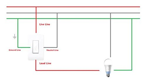 Tp Link Hs200 Smart Wi Fi Light Switch Nexgenhab Smart
