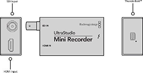 Amazon Com Blackmagic Design Ultrastudio Mini Recorder Thunderbolt Digital Voice Recorders Camera Photo