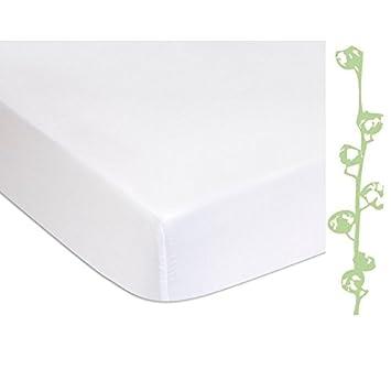 Alèse éponge Coton Bio + PU - lit une place 90x190 cm  Amazon.fr ... 1187553c15ce