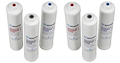 Home Master ISetTMA8 Artesian And HydroGardener Replacement Water Filter Change Set, White