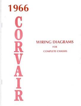 [SCHEMATICS_49CH]  Amazon.com: 1966 CHEVROLET CORVAIR Wiring Diagrams Schematics: Automotive | 1966 Corvair Wiring Diagram |  | Amazon.com