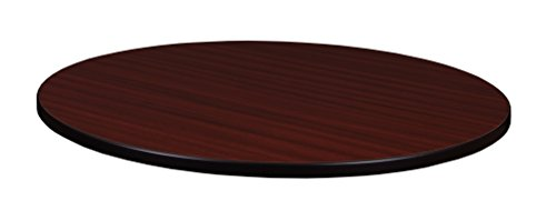 Regency TTRD42MHMW Round Standard Table Top 42-inch Mahogany/Mocha Walnut