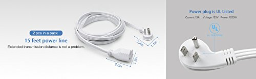ClearMax 15 Feet 3 Prong Power Flat Extension Cord with Angled Plug - Cable Strip Outlet Saver - 16AWG - 15' - (2 Pack | White) by ClearMax (Image #7)