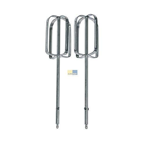 Akku für Bosch Multifunktionswerkzeug PMF 10.8 Li Original 12V 2000mAh//24Wh Li