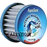 CARRYITOUT Eureka Forbes Aquasure Amrit Twin Plastic Cartridge(White, RO123456Spare48)- Pack of 2