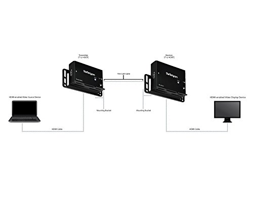 StarTech.com HDMI over CAT5 HDBaseT Extender - Power over Cable - Ultra HD 4K - 230 ft (70m) by StarTech (Image #5)