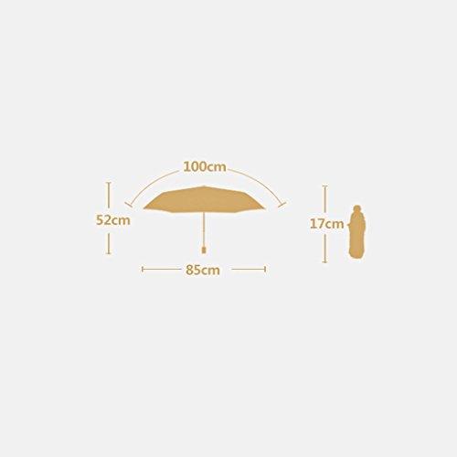 Paraguas Sombrilla Mini cápsula Barra de Labios Sombrilla Color sólido Protección Solar Protección UV QIQIDEDIAN (Color : Roland Purple): Amazon.es: Hogar