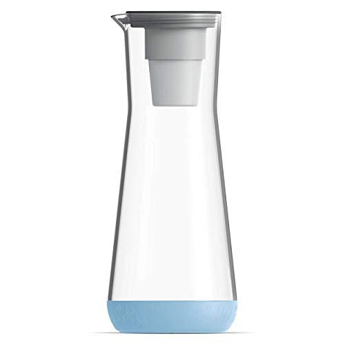 carafe water filter - 8
