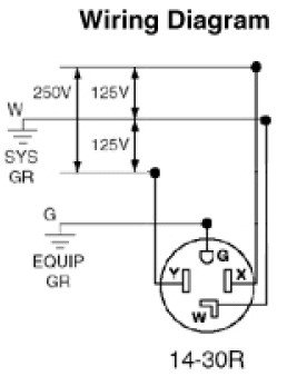 Excellent L14 Electrical Wiring Diagrams Basic Electronics Wiring Diagram Wiring 101 Ferenstreekradiomeanderfmnl