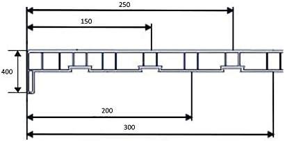 Ausladung: 150 mm L/änge: 1400 mm Fensterbank Fensterbrett Fensterb/änke Farbe: Matt Wei/ß rechteckig
