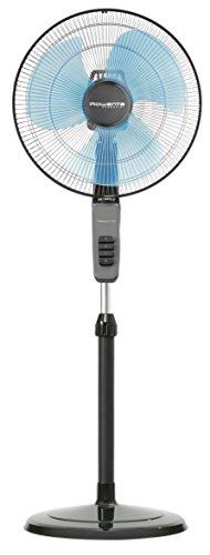Ventilador para rodillo Rowenta Essential