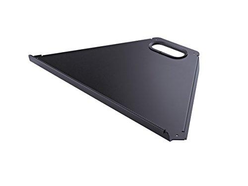 K&M Controller Keyboard Trap