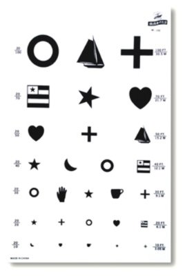 Graham-Field 1263 Illuminated Kindergarten Eye Chart, 20' Distance