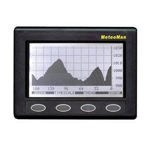 Clipper MeteoMan Barometer (38540)