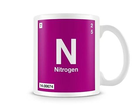 Periodic Table Of Elements 07 N Nitrogen Symbol Mug Amazon