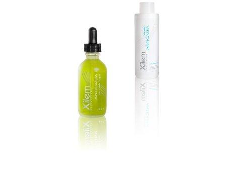 Amazon.com : Anti Hair Loss - Solution 2 oz : Hair Regrowth ...