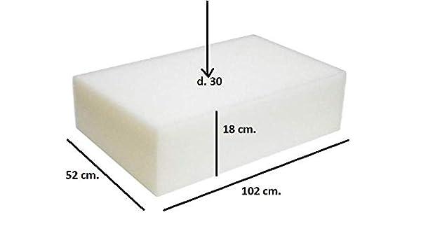 ShowRoom Vicidomini Espuma Esponja. Espuma de Poliuretano Densidad 30 tapicería Relleno Piezas: Amazon.es: Hogar