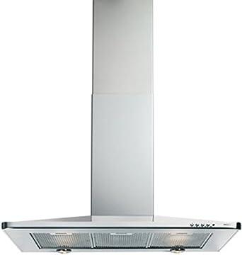 Wesco: pared Campana WH Carolina 34 – 90 (900 X 500 Mm) Acero Inoxidable: Amazon.es: Grandes electrodomésticos
