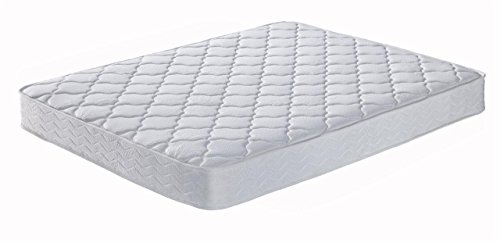 Best Price Mattress® 8