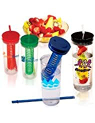 Thirstinator 20 Oz Sipper With Infuser 75 QUANTITY 5 62 EACH PROMOTIONAL PRODUCT BULK BRANDED With YOUR LOGO CUSTOMIZED
