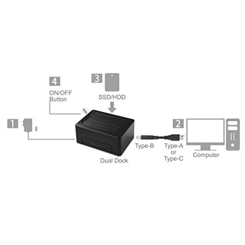 """Dual Slot USB 3.0 Hard Drive Docking Station with Standalone Cloning for 2.5"""" & 3.5"""" HDD/SSD (USB to SATA Docking Station) USB-C & Thunderbolt 3 compatible with included USB-C Cable by Cable Matters (Image #7)"""