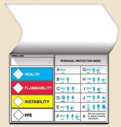 Self-Laminating HMCIS Protective Equipment Label
