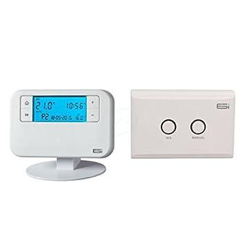 ESI - Controles de innovación de ahorro de energía ESRTP4RF ...