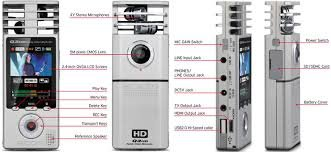 ity and high-quality sound Handy Video Recorder Q3HD ()