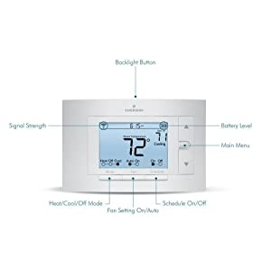 Emerson Sensi Wi-Fi Thermostat for Smart Home, Works with Amazon Alexa from Emerson Thermostats