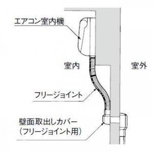 パナソニック 20個セット 《スッキリダクト》 壁面取出しカバー(フリージョイント用) 60型 ホワイト DAS2601S_set