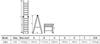 WORHAN/® Echelle 5m T/élescopique Aluminium Anodis/é Modulable Pliable Polyvalente Escabeau Solide AVEC DES ANNEAUX EN ALUMINIUM AK5