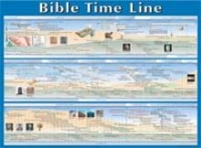 Bible Time Line Wall Chart - Laminated (Bible Time Line Pamphlet & Chart)