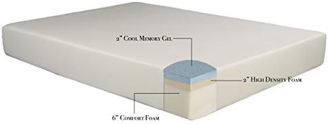 Swiss Ortho Sleep, 10 High-Density, 3 x Layered Gel Memory Foam Mattress, w Bamboo Cover