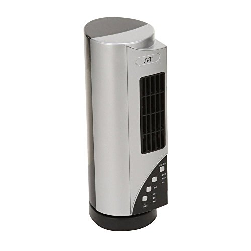 Spt Box Fan - 2