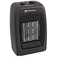 Ceramic 130 sq ft Space Heater 1500 Watts with Adjustable Thermostat Btu output: 5120