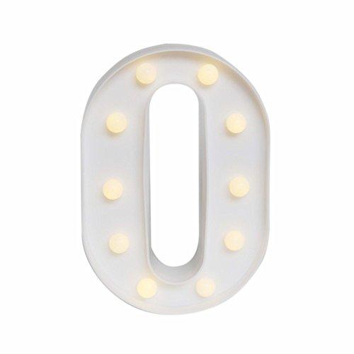 Led Alphabet Lights - 9
