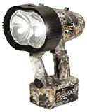 VECTOR 3-MIL CP CAMO SPOTLIGHT