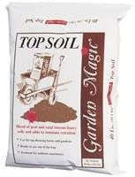 Topsoil Calculator How Much Topsoil Do I Need