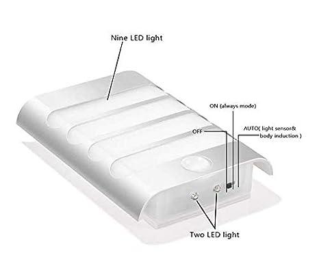 Light1 W USB Inalámbrico Led Pir Sensor De Movimiento Por Infrarrojos Lámpara De Pared Luz De La Noche Novedad para Dormitorio Porche Pasillos Luces ...