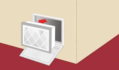 Practical Pleat MERV 14-5 Filter For 1 Return Grille 2 Pack Many Sizes In This Listing 25x32x5